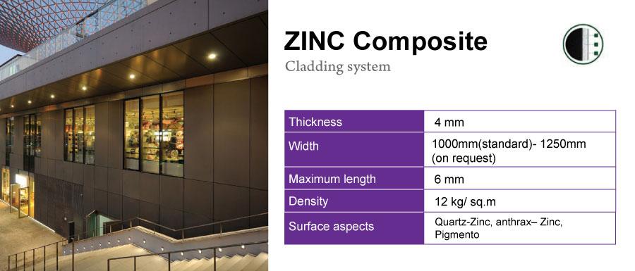 ZINC-Composite